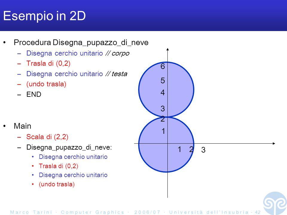 M a r c o T a r i n i C o m p u t e r G r a p h i c s 2 0 0 6 / 0 7 U n i v e r s i t à d e l l I n s u b r i a - 42 Esempio in 2D Procedura Disegna_pupazzo_di_neve –Disegna cerchio unitario // corpo –Trasla di (0,2) –Disegna cerchio unitario // testa –(undo trasla) –END Main –Scala di (2,2) –Disegna_pupazzo_di_neve: Disegna cerchio unitario Trasla di (0,2) Disegna cerchio unitario (undo trasla) 3 1 3 2 1 2 4 5 6