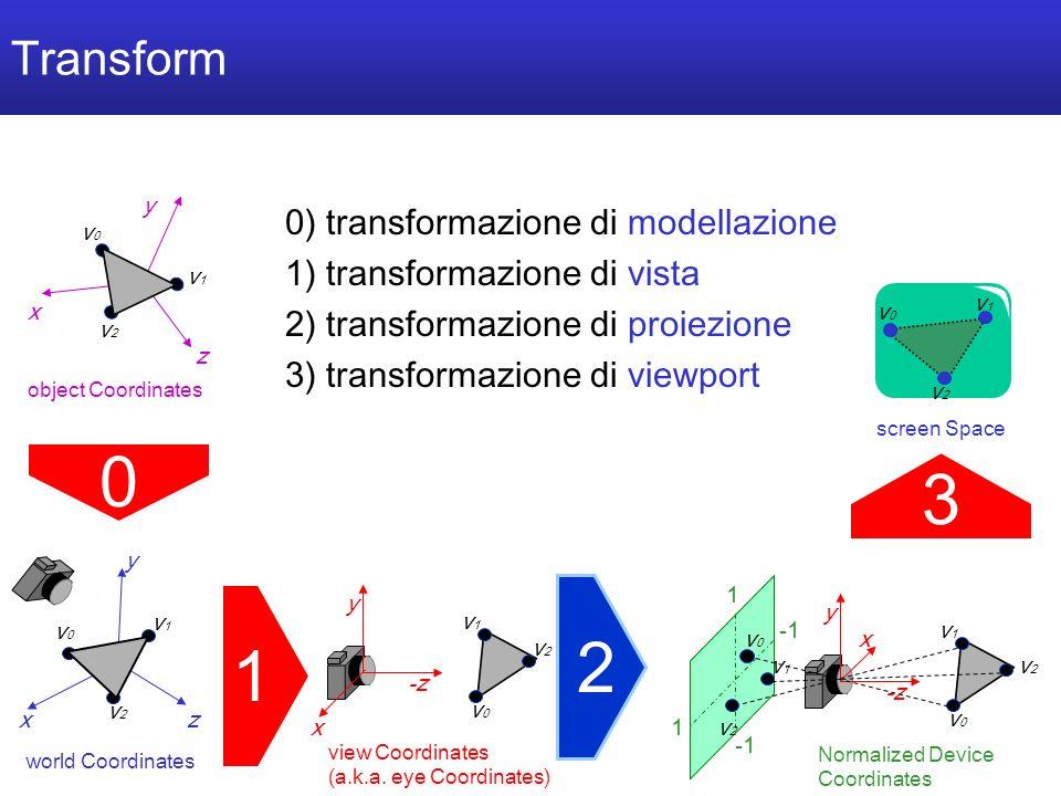 M a r c o T a r i n i C o m p u t e r G r a p h i c s 2 0 0 6 / 0 7 U n i v e r s i t à d e l l I n s u b r i a - 46 Transform x y z v0v0 v1v1 v2v2 world Coordinates 1 1) transformazione di vista 2) transformazione di proiezione 3) transformazione di viewport y -z v0v0 v1v1 v2v2 view Coordinates (a.k.a.