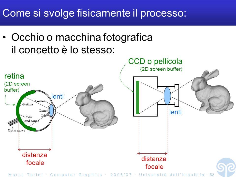 M a r c o T a r i n i C o m p u t e r G r a p h i c s 2 0 0 6 / 0 7 U n i v e r s i t à d e l l I n s u b r i a - 52 Come si svolge fisicamente il processo: Occhio o macchina fotografica il concetto è lo stesso: lenti CCD o pellicola (2D screen buffer) lenti retina (2D screen buffer) distanza focale