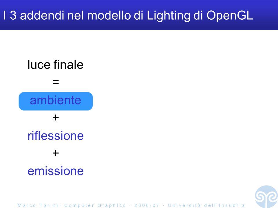 M a r c o T a r i n i C o m p u t e r G r a p h I c s 2 0 0 6 / 0 7 U n i v e r s i t à d e l l I n s u b r i a I 3 addendi nel modello di Lighting di OpenGL luce finale = ambiente + riflessione + emissione