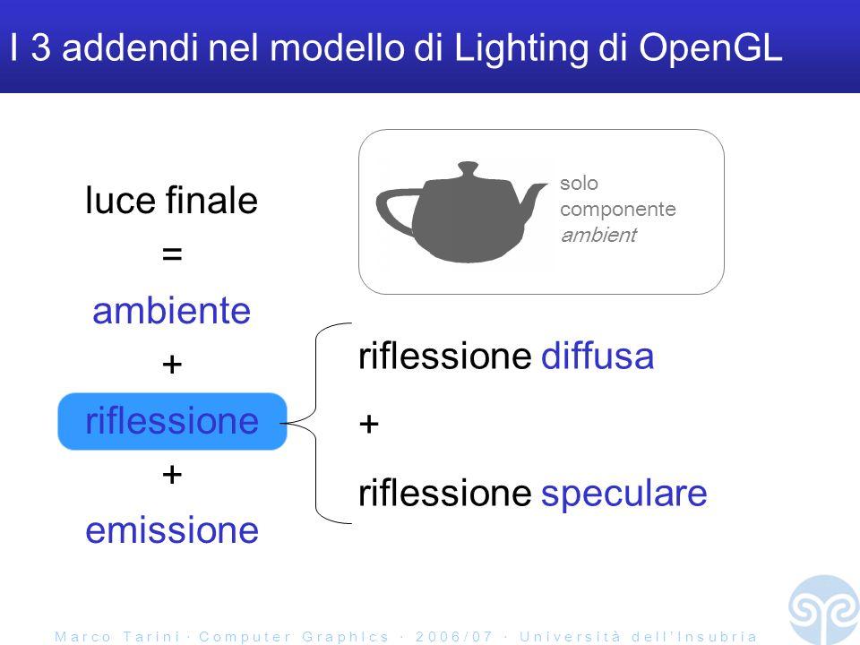 M a r c o T a r i n i C o m p u t e r G r a p h I c s 2 0 0 6 / 0 7 U n i v e r s i t à d e l l I n s u b r i a I 3 addendi nel modello di Lighting di OpenGL luce finale = ambiente + riflessione + emissione riflessione diffusa + riflessione speculare solo componente ambient