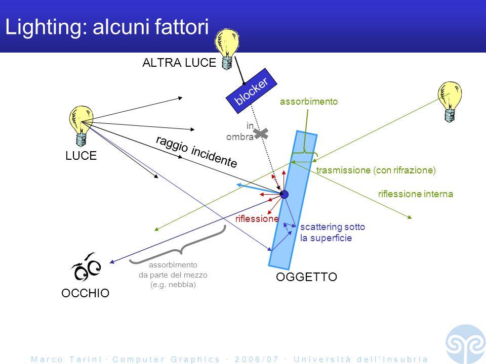 M a r c o T a r i n i C o m p u t e r G r a p h I c s 2 0 0 6 / 0 7 U n i v e r s i t à d e l l I n s u b r i a Lighting: alcuni fattori LUCE OCCHIO OGGETTO trasmissione (con rifrazione) assorbimento riflessione interna assorbimento da parte del mezzo (e.g.