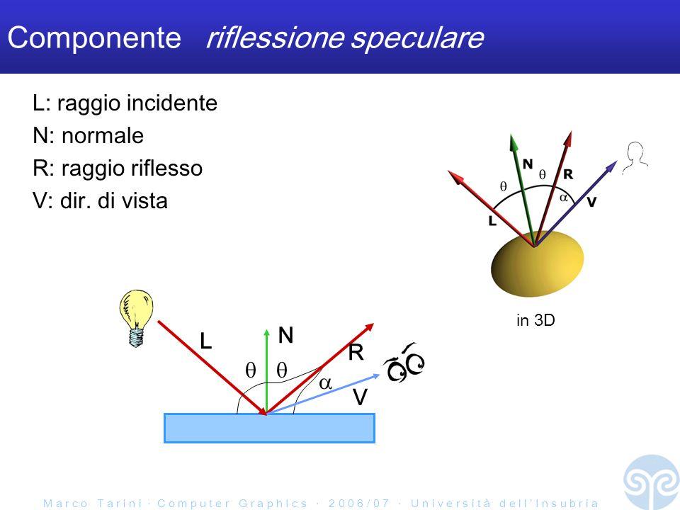 M a r c o T a r i n i C o m p u t e r G r a p h I c s 2 0 0 6 / 0 7 U n i v e r s i t à d e l l I n s u b r i a Componente riflessione speculare L: raggio incidente N: normale R: raggio riflesso V: dir.
