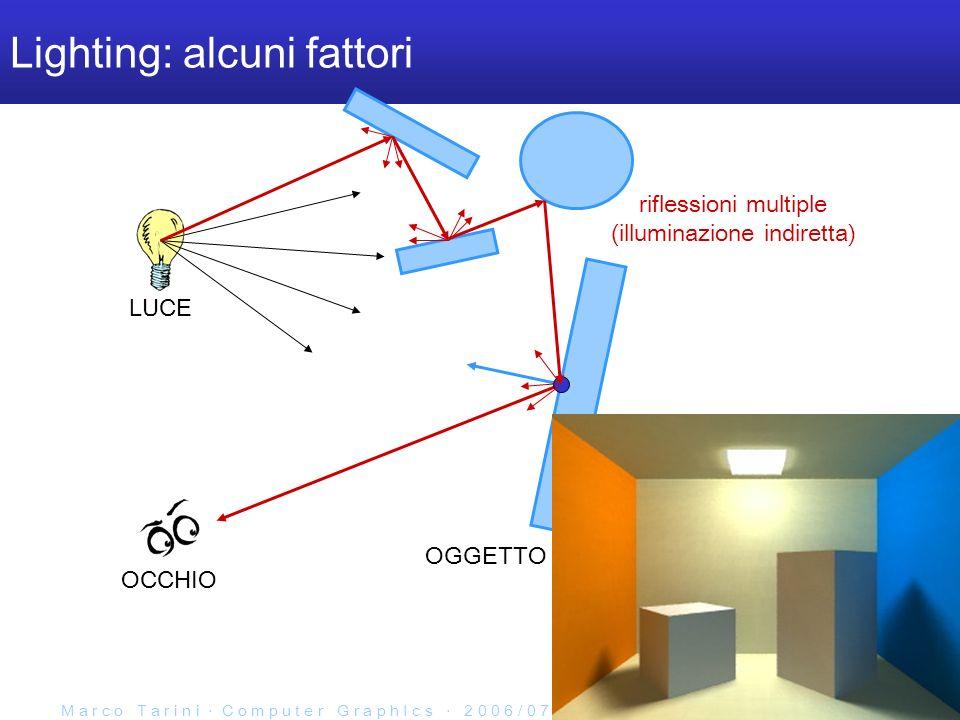 M a r c o T a r i n i C o m p u t e r G r a p h I c s 2 0 0 6 / 0 7 U n i v e r s i t à d e l l I n s u b r i a I 4 addendi nel modello di Lighting di OpenGL luce finale = ambiente + riflessione diffusa + riflessione speculare + emissione