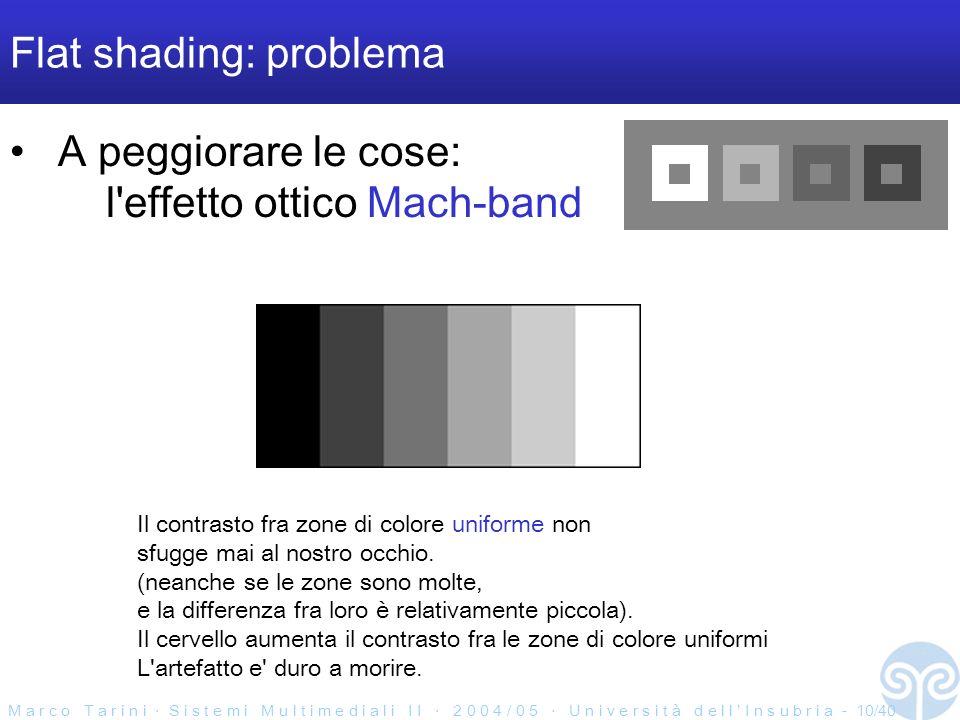 M a r c o T a r i n i S i s t e m i M u l t i m e d i a l i I I 2 0 0 4 / 0 5 U n i v e r s i t à d e l l I n s u b r i a - 10/40 Flat shading: problema A peggiorare le cose: l effetto ottico Mach-band Il contrasto fra zone di colore uniforme non sfugge mai al nostro occhio.