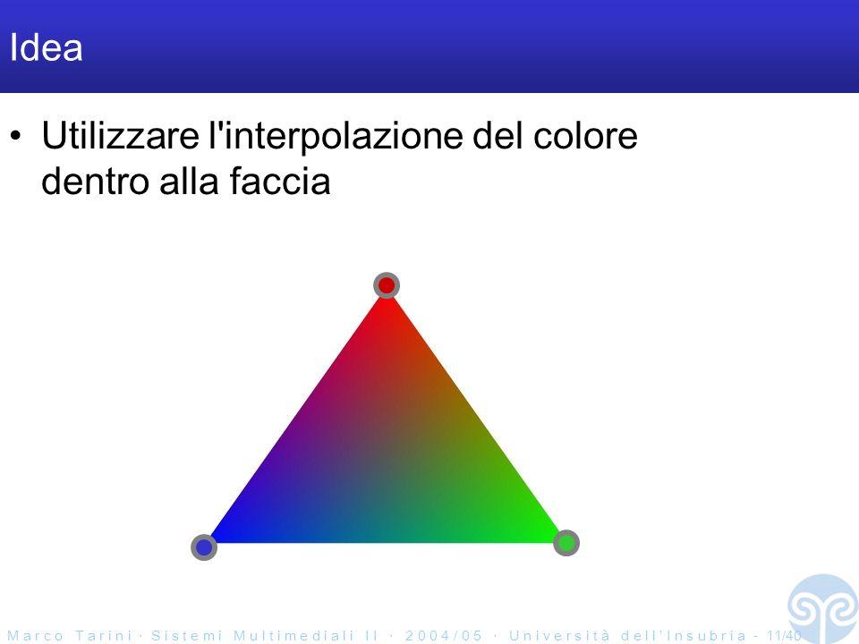 M a r c o T a r i n i S i s t e m i M u l t i m e d i a l i I I 2 0 0 4 / 0 5 U n i v e r s i t à d e l l I n s u b r i a - 11/40 Idea Utilizzare l interpolazione del colore dentro alla faccia
