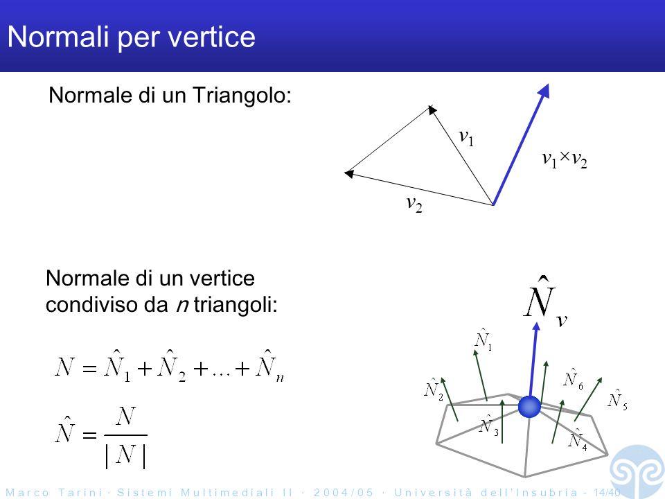 M a r c o T a r i n i S i s t e m i M u l t i m e d i a l i I I 2 0 0 4 / 0 5 U n i v e r s i t à d e l l I n s u b r i a - 14/40 Normali per vertice Normale di un Triangolo: v1v1 v2v2 v1×v2v1×v2 Normale di un vertice condiviso da n triangoli: