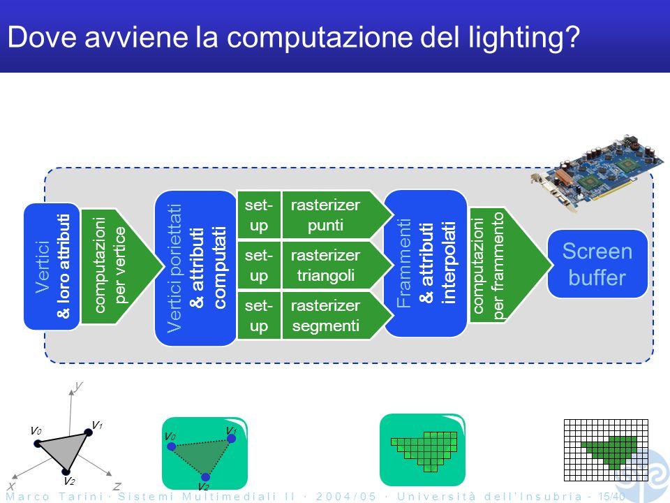M a r c o T a r i n i S i s t e m i M u l t i m e d i a l i I I 2 0 0 4 / 0 5 U n i v e r s i t à d e l l I n s u b r i a - 15/40 Dove avviene la computazione del lighting.