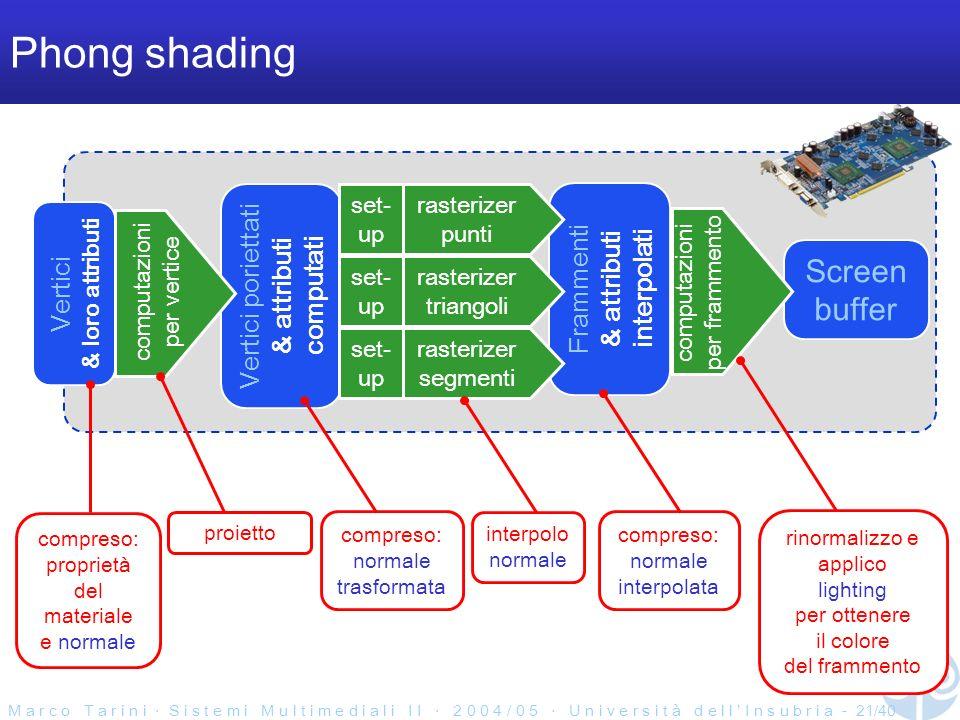M a r c o T a r i n i S i s t e m i M u l t i m e d i a l i I I 2 0 0 4 / 0 5 U n i v e r s i t à d e l l I n s u b r i a - 21/40 Phong shading Frammenti & attributi interpolati Vertici & loro attributi Screen buffer Vertici poriettati & attributi computati rasterizer triangoli computazioni per frammento set- up rasterizer segmenti set- up rasterizer punti set- up computazioni per vertice compreso: proprietà del materiale e normale proietto interpolo normale compreso: normale interpolata compreso: normale trasformata rinormalizzo e applico lighting per ottenere il colore del frammento