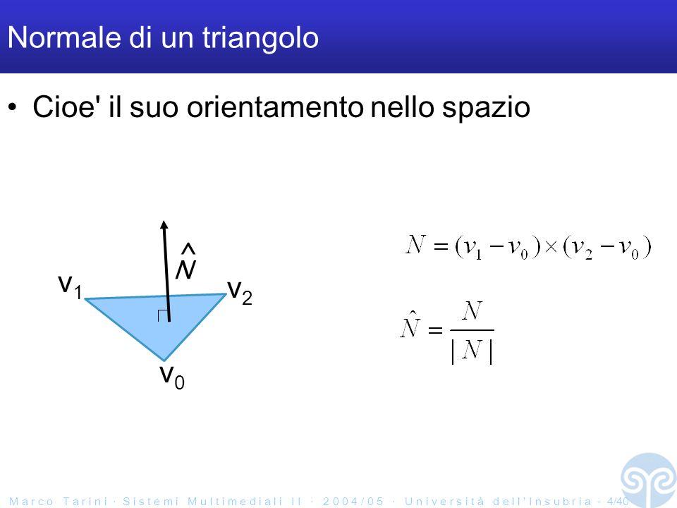 M a r c o T a r i n i S i s t e m i M u l t i m e d i a l i I I 2 0 0 4 / 0 5 U n i v e r s i t à d e l l I n s u b r i a - 4/40 ^ Normale di un triangolo Cioe il suo orientamento nello spazio N v0v0 v2v2 v1v1