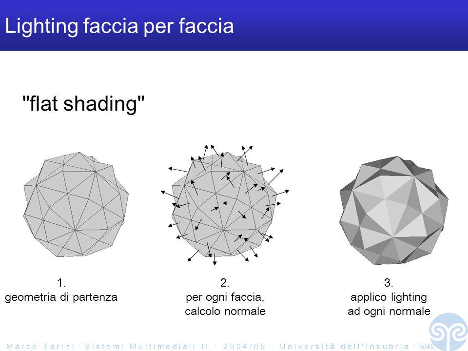 M a r c o T a r i n i S i s t e m i M u l t i m e d i a l i I I 2 0 0 4 / 0 5 U n i v e r s i t à d e l l I n s u b r i a - 5/40 Lighting faccia per faccia flat shading 1.
