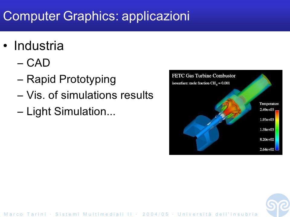 M a r c o T a r i n i S i s t e m i M u l t i m e d i a l i I I 2 0 0 4 / 0 5 U n i v e r s i t à d e l l I n s u b r i a Computer Graphics: applicazioni Industria –CAD –Rapid Prototyping –Vis.