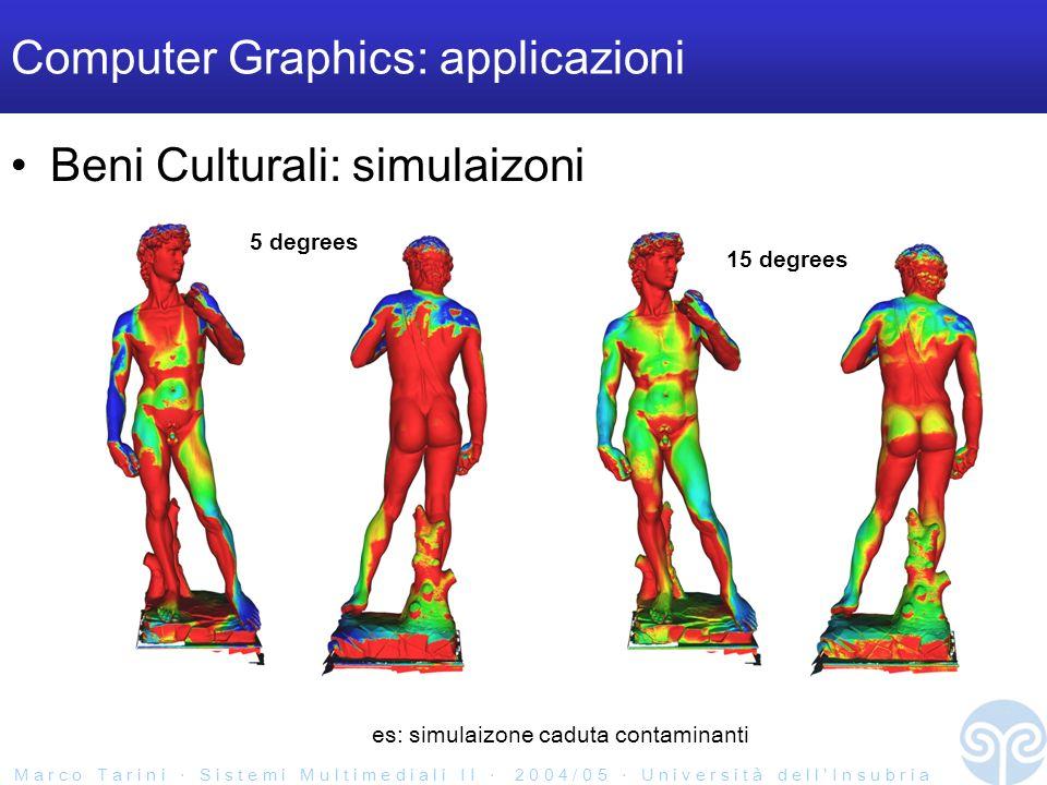M a r c o T a r i n i S i s t e m i M u l t i m e d i a l i I I 2 0 0 4 / 0 5 U n i v e r s i t à d e l l I n s u b r i a Computer Graphics: applicazioni es: simulaizone caduta contaminanti 5 degrees 15 degrees Beni Culturali: simulaizoni