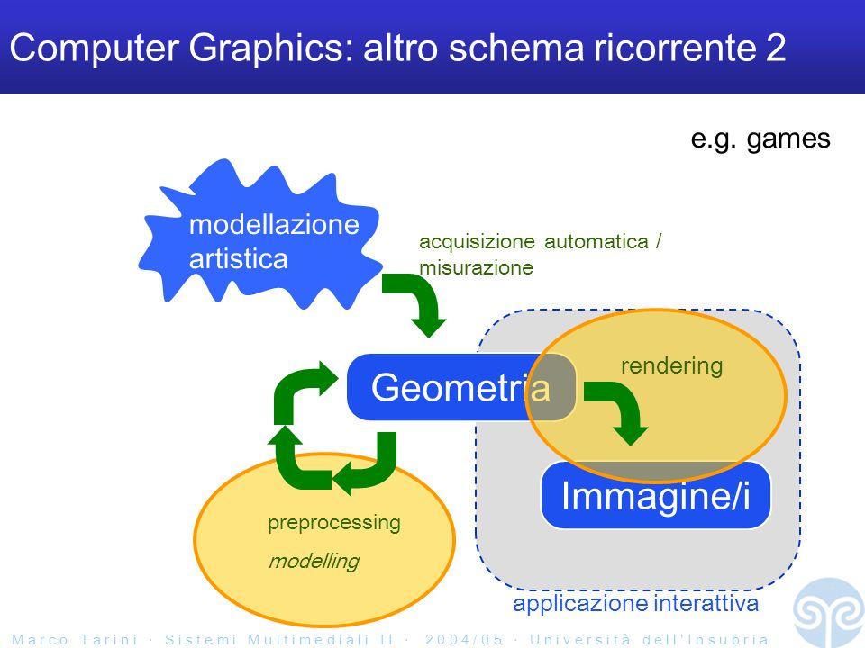 M a r c o T a r i n i S i s t e m i M u l t i m e d i a l i I I 2 0 0 4 / 0 5 U n i v e r s i t à d e l l I n s u b r i a applicazione interattiva Computer Graphics: altro schema ricorrente 2 modellazione artistica acquisizione automatica / misurazione Geometria Immagine/i preprocessing modelling e.g.