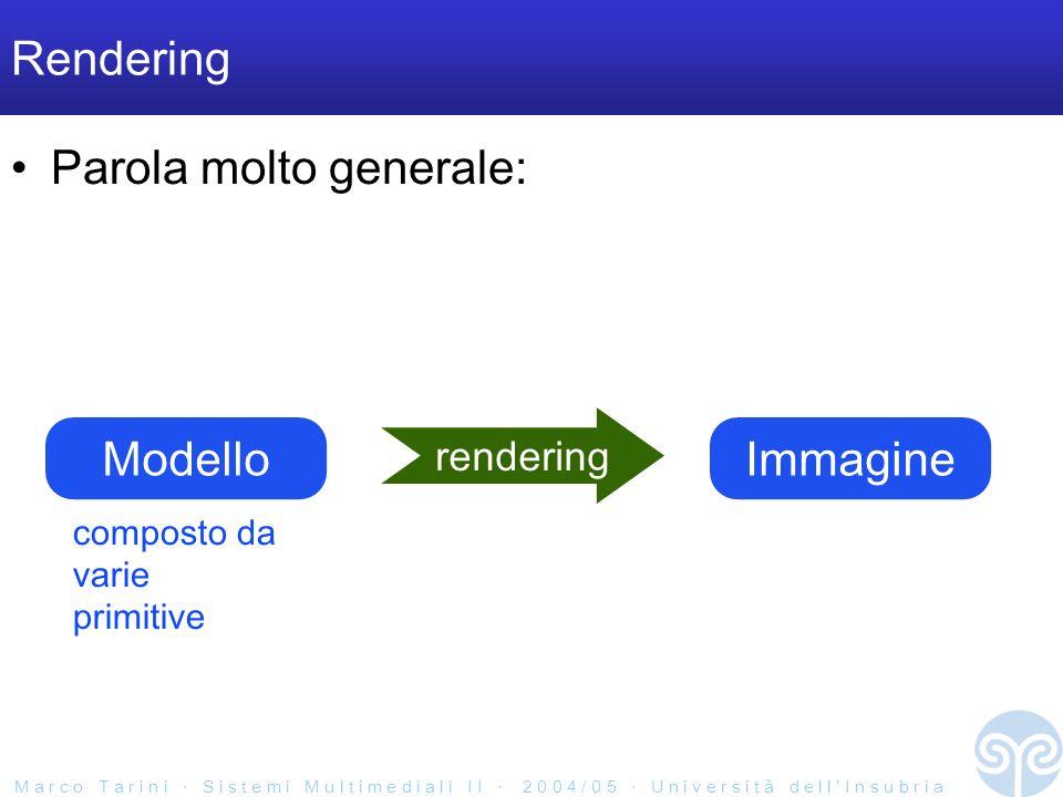 M a r c o T a r i n i S i s t e m i M u l t i m e d i a l i I I 2 0 0 4 / 0 5 U n i v e r s i t à d e l l I n s u b r i a Rendering Parola molto generale: ModelloImmagine rendering composto da varie primitive