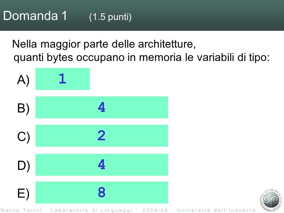 M a r c o T a r i n i L a b o r a t o r i o d i L i n g u a g g i 2 0 0 4 / 0 5 U n i v e r s i t à d e l l I n s u b r i a Nella maggior parte delle architetture, quanti bytes occupano in memoria le variabili di tipo: 1 A) 4 B) 2 C) 8 E) 4 D) Domanda 1 (1.5 punti)