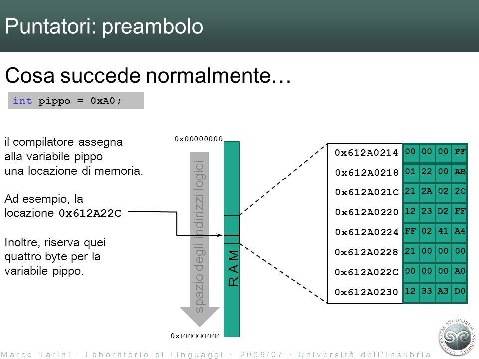 M a r c o T a r i n i L a b o r a t o r i o d i L i n g u a g g i 2 0 0 6 / 0 7 U n i v e r s i t à d e l l I n s u b r i a Puntatori: preambolo Cosa succede normalmente… int pippo = 0xA0; R A M 0x00000000 0xFFFFFFFF il compilatore assegna alla variabile pippo una locazione di memoria.