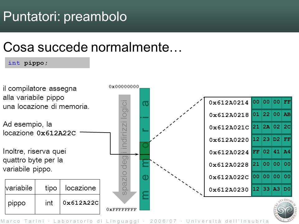 M a r c o T a r i n i L a b o r a t o r i o d i L i n g u a g g i 2 0 0 6 / 0 7 U n i v e r s i t à d e l l I n s u b r i a m e m o r i a Puntatori: preambolo Cosa succede normalmente… int pippo; 0x00000000 0xFFFFFFFF il compilatore assegna alla variabile pippo una locazione di memoria.