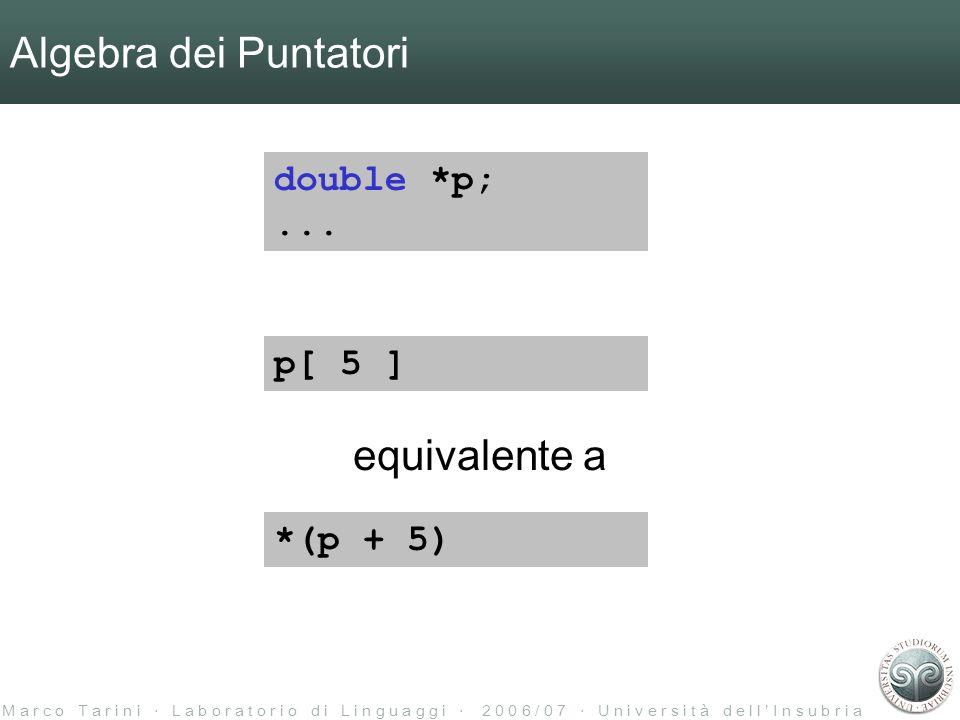 M a r c o T a r i n i L a b o r a t o r i o d i L i n g u a g g i 2 0 0 6 / 0 7 U n i v e r s i t à d e l l I n s u b r i a Algebra dei Puntatori equivalente a double *p;...