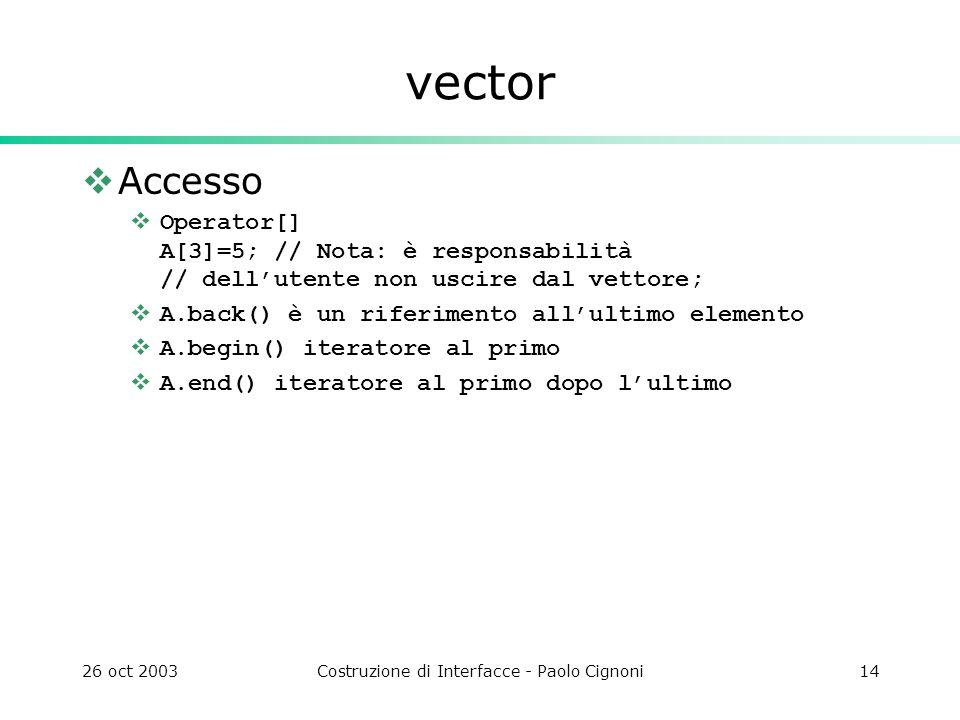 26 oct 2003Costruzione di Interfacce - Paolo Cignoni14 vector Accesso Operator[] A[3]=5; // Nota: è responsabilità // dellutente non uscire dal vettor