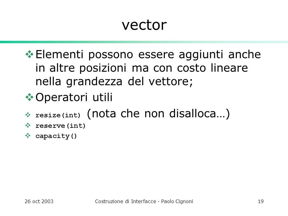 26 oct 2003Costruzione di Interfacce - Paolo Cignoni19 vector Elementi possono essere aggiunti anche in altre posizioni ma con costo lineare nella grandezza del vettore; Operatori utili resize(int) (nota che non disalloca…) reserve(int) capacity()