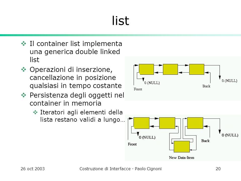 26 oct 2003Costruzione di Interfacce - Paolo Cignoni20 list Il container list implementa una generica double linked list Operazioni di inserzione, cancellazione in posizione qualsiasi in tempo costante Persistenza degli oggetti nel container in memoria Iteratori agli elementi della lista restano validi a lungo…