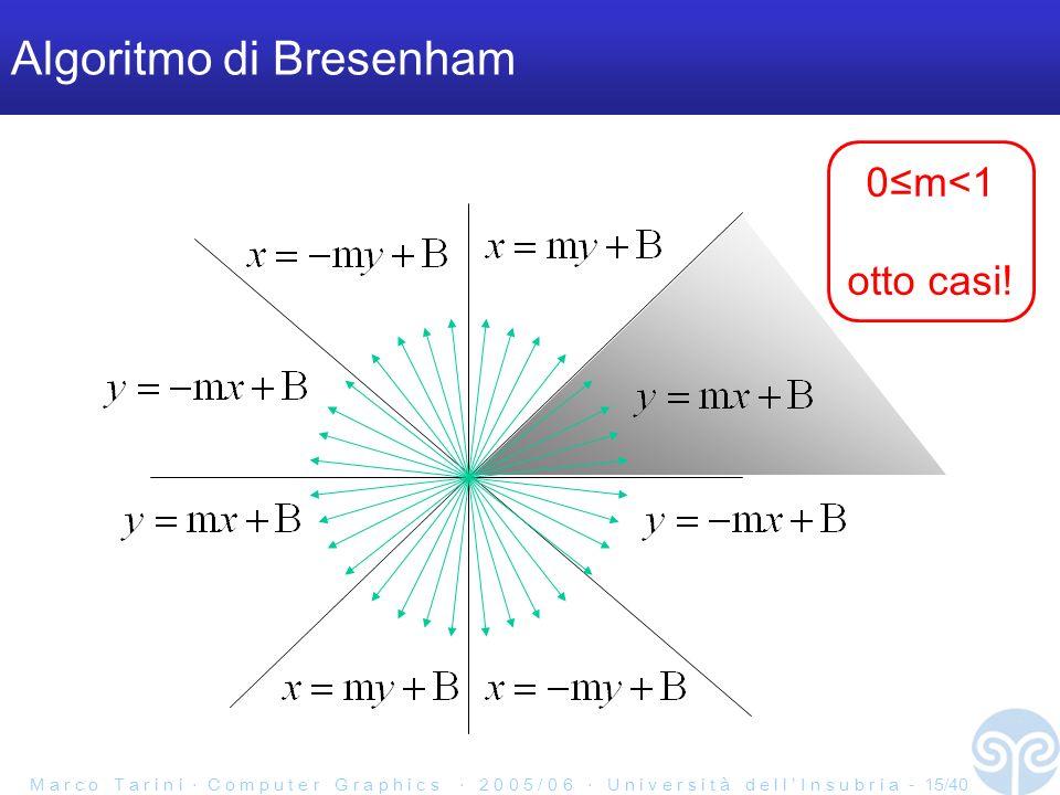 M a r c o T a r i n i C o m p u t e r G r a p h i c s 2 0 0 5 / 0 6 U n i v e r s i t à d e l l I n s u b r i a - 15/40 Algoritmo di Bresenham 0m<1 otto casi!