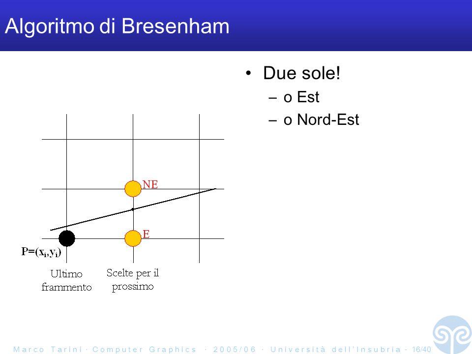 M a r c o T a r i n i C o m p u t e r G r a p h i c s 2 0 0 5 / 0 6 U n i v e r s i t à d e l l I n s u b r i a - 16/40 Algoritmo di Bresenham Due sole.