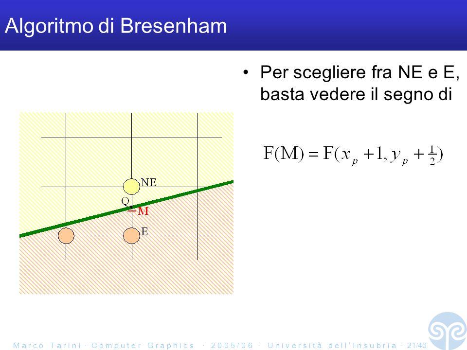M a r c o T a r i n i C o m p u t e r G r a p h i c s 2 0 0 5 / 0 6 U n i v e r s i t à d e l l I n s u b r i a - 21/40 Algoritmo di Bresenham Per scegliere fra NE e E, basta vedere il segno di