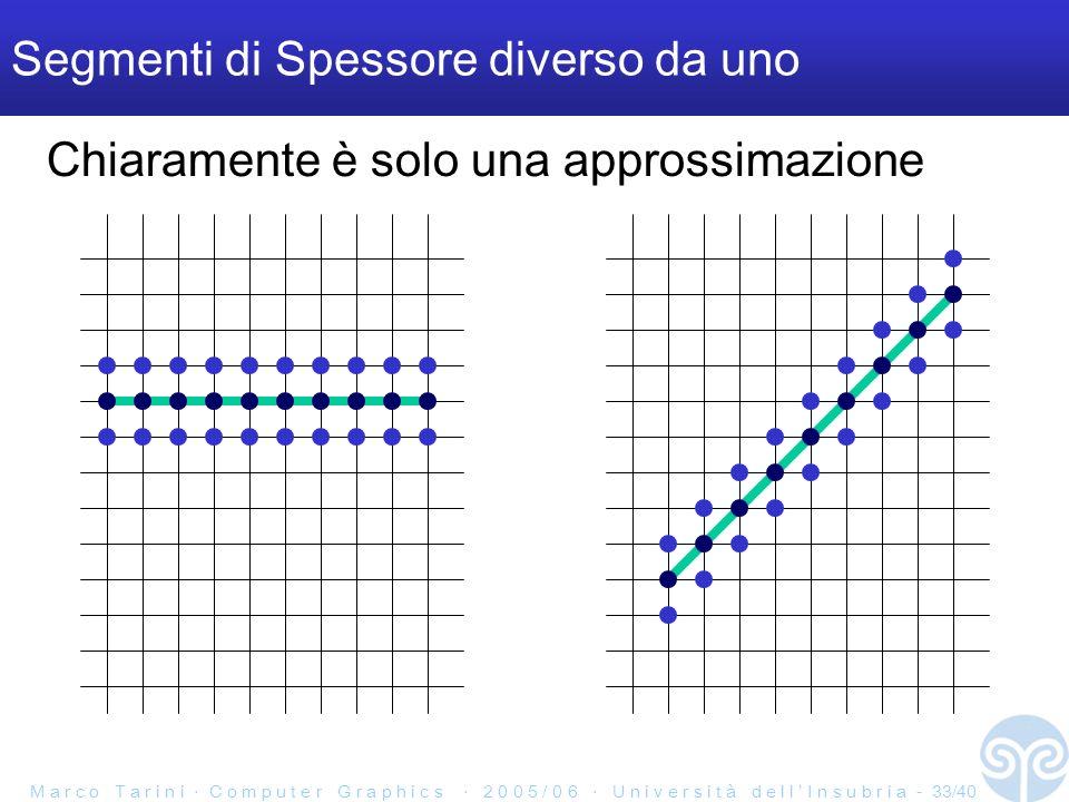 M a r c o T a r i n i C o m p u t e r G r a p h i c s 2 0 0 5 / 0 6 U n i v e r s i t à d e l l I n s u b r i a - 33/40 Segmenti di Spessore diverso da uno Chiaramente è solo una approssimazione