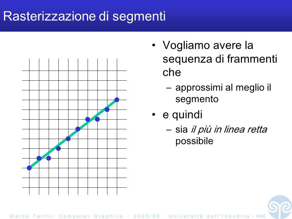 M a r c o T a r i n i C o m p u t e r G r a p h i c s 2 0 0 5 / 0 6 U n i v e r s i t à d e l l I n s u b r i a - 45/40 Test di appartenenza ad un triangolo Triangolo=interesezione di 3 semipiani NO v0v0 SI NO SI NO v1v1 v2v2 SI NO SI NO SI NO SI Triangoli front-facing (senso anti-orario)