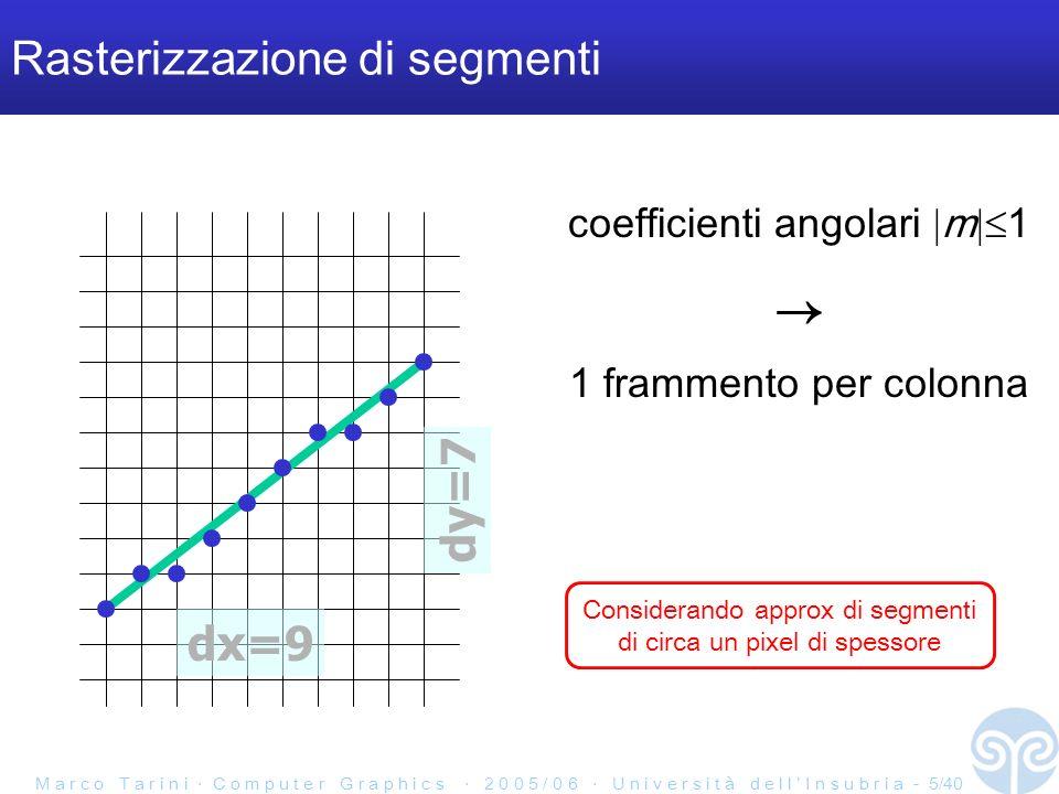 M a r c o T a r i n i C o m p u t e r G r a p h i c s 2 0 0 5 / 0 6 U n i v e r s i t à d e l l I n s u b r i a - 46/40 Test di appartenenza ad un triangolo Scambio v 1 con v 2 v2v2 v1v1 v0v0 Triangoli BACK-facing (senso anti-orario) SI NO SI NO SI NO SI NO SI NO SI NO