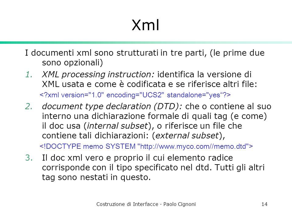 Costruzione di Interfacce - Paolo Cignoni14 Xml I documenti xml sono strutturati in tre parti, (le prime due sono opzionali) 1.XML processing instruction: identifica la versione di XML usata e come è codificata e se riferisce altri file: 2.document type declaration (DTD): che o contiene al suo interno una dichiarazione formale di quali tag (e come) il doc usa (internal subset), o riferisce un file che contiene tali dichiarazioni: (external subset), 3.Il doc xml vero e proprio il cui elemento radice corrisponde con il tipo specificato nel dtd.