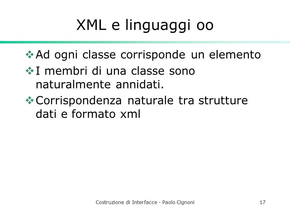 Costruzione di Interfacce - Paolo Cignoni17 XML e linguaggi oo Ad ogni classe corrisponde un elemento I membri di una classe sono naturalmente annidati.