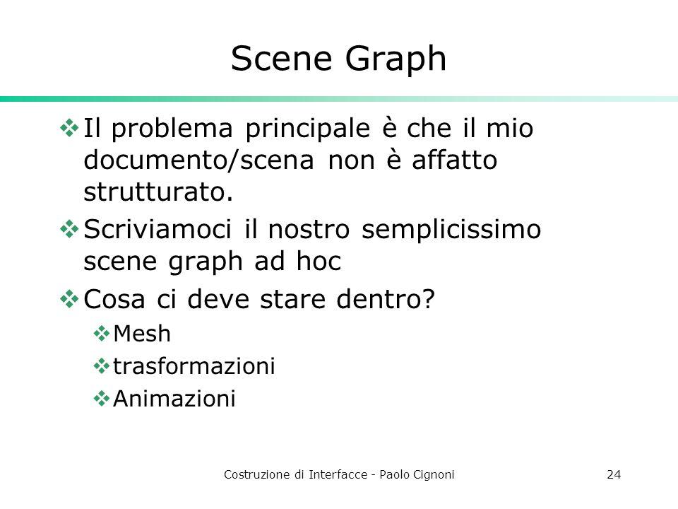 Costruzione di Interfacce - Paolo Cignoni24 Scene Graph Il problema principale è che il mio documento/scena non è affatto strutturato.