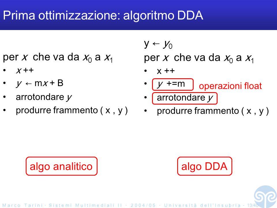 M a r c o T a r i n i S i s t e m i M u l t i m e d i a l i I I 2 0 0 4 / 0 5 U n i v e r s i t à d e l l I n s u b r i a - 13/40 Prima ottimizzazione: algoritmo DDA per x che va da x 0 a x 1 x ++ y mx + B arrotondare y produrre frammento ( x, y ) y y 0 per x che va da x 0 a x 1 x ++ y +=m arrotondare y produrre frammento ( x, y ) algo analiticoalgo DDA operazioni float