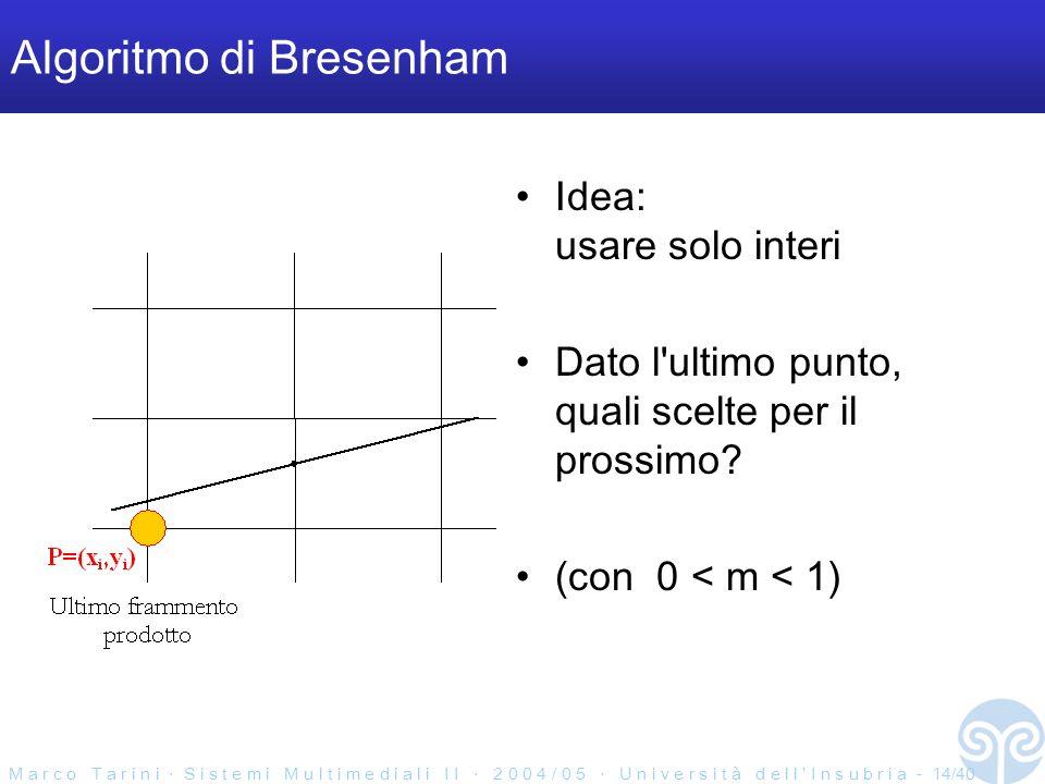 M a r c o T a r i n i S i s t e m i M u l t i m e d i a l i I I 2 0 0 4 / 0 5 U n i v e r s i t à d e l l I n s u b r i a - 14/40 Algoritmo di Bresenham Idea: usare solo interi Dato l ultimo punto, quali scelte per il prossimo.