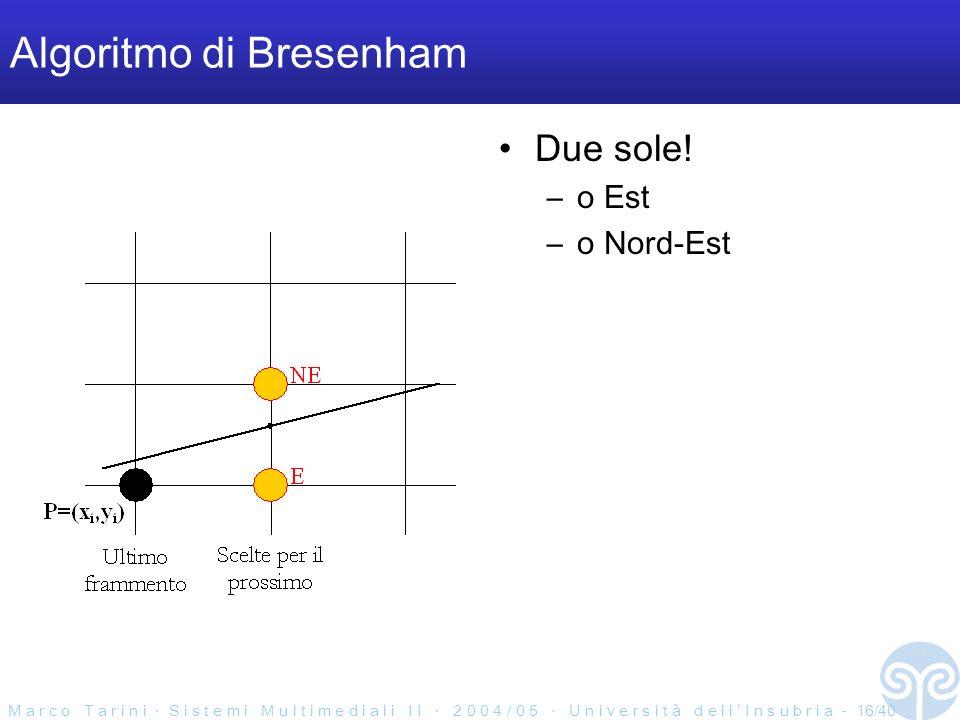 M a r c o T a r i n i S i s t e m i M u l t i m e d i a l i I I 2 0 0 4 / 0 5 U n i v e r s i t à d e l l I n s u b r i a - 16/40 Algoritmo di Bresenh