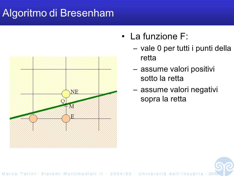 M a r c o T a r i n i S i s t e m i M u l t i m e d i a l i I I 2 0 0 4 / 0 5 U n i v e r s i t à d e l l I n s u b r i a - 20/40 Algoritmo di Bresenham La funzione F: –vale 0 per tutti i punti della retta –assume valori positivi sotto la retta –assume valori negativi sopra la retta