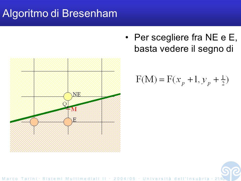 M a r c o T a r i n i S i s t e m i M u l t i m e d i a l i I I 2 0 0 4 / 0 5 U n i v e r s i t à d e l l I n s u b r i a - 21/40 Algoritmo di Bresenham Per scegliere fra NE e E, basta vedere il segno di