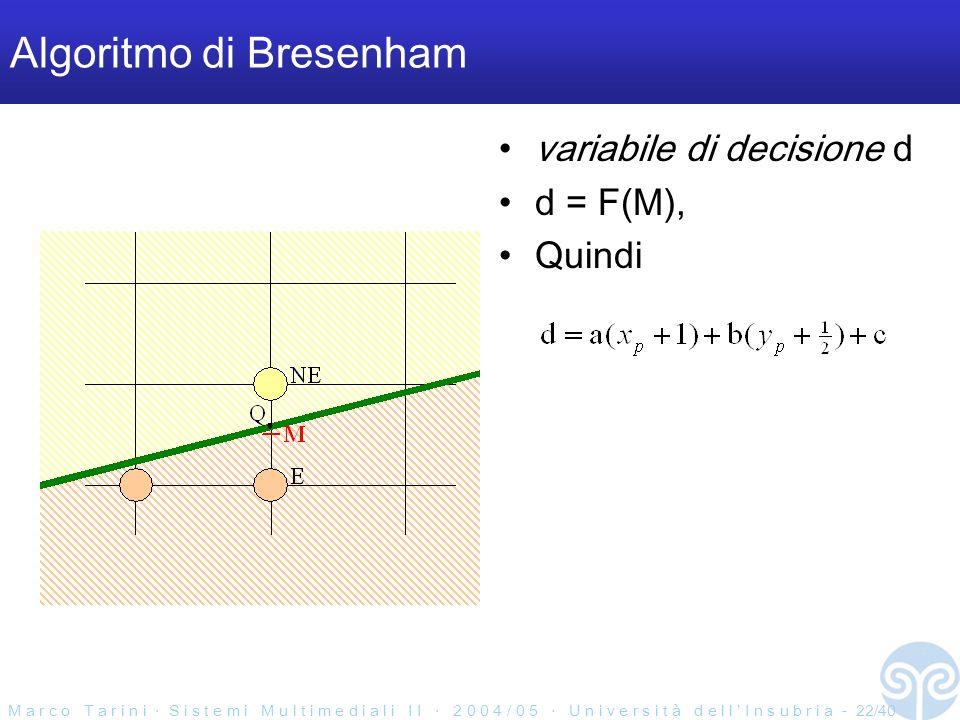 M a r c o T a r i n i S i s t e m i M u l t i m e d i a l i I I 2 0 0 4 / 0 5 U n i v e r s i t à d e l l I n s u b r i a - 22/40 Algoritmo di Bresenham variabile di decisione d d = F(M), Quindi