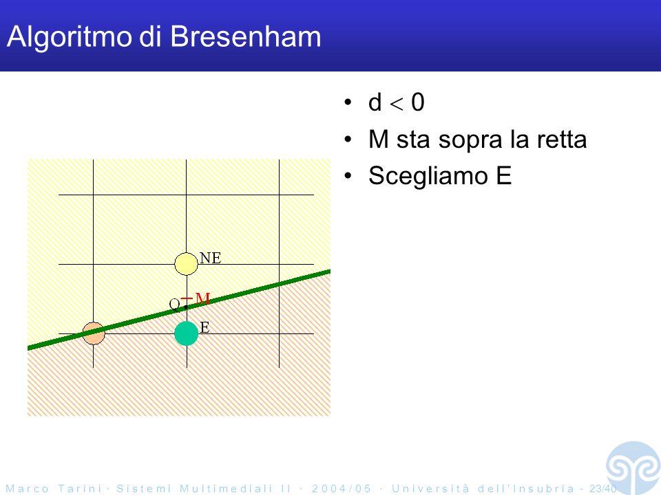 M a r c o T a r i n i S i s t e m i M u l t i m e d i a l i I I 2 0 0 4 / 0 5 U n i v e r s i t à d e l l I n s u b r i a - 23/40 Algoritmo di Bresenham d 0 M sta sopra la retta Scegliamo E
