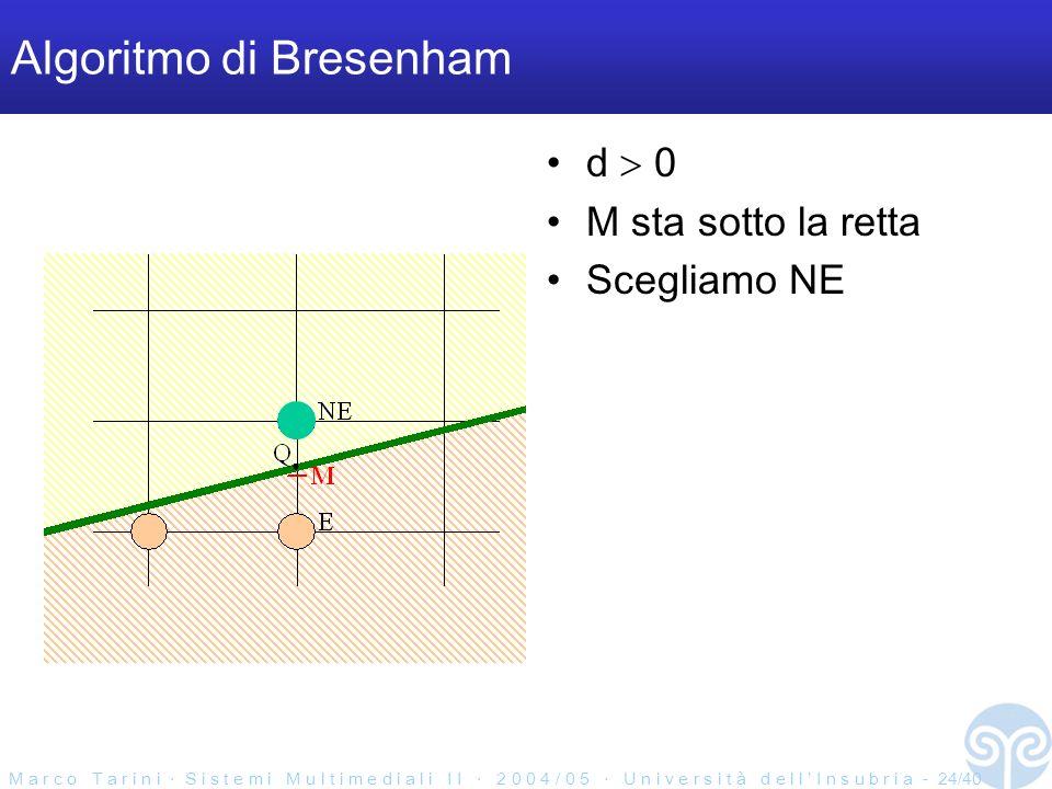 M a r c o T a r i n i S i s t e m i M u l t i m e d i a l i I I 2 0 0 4 / 0 5 U n i v e r s i t à d e l l I n s u b r i a - 24/40 Algoritmo di Bresenham d 0 M sta sotto la retta Scegliamo NE