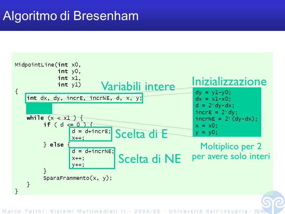 M a r c o T a r i n i S i s t e m i M u l t i m e d i a l i I I 2 0 0 4 / 0 5 U n i v e r s i t à d e l l I n s u b r i a - 30/40 Algoritmo di Bresenham MidpointLine(int x0, int y0, int x1, int y1) { int dx, dy, incrE, incrNE, d, x, y; while (x < x1 ) { if ( d <= 0 ) { d = d+incrE; x++; } else { d = d+incrNE; x++; y++; } SparaFrammento(x, y); } Variabili intere Scelta di E Inizializzazione dy = y1-y0; dx = x1-x0; d = 2*dy-dx; incrE = 2*dy; incrNE = 2*(dy-dx); x = x0; y = y0; Scelta di NE Moltiplico per 2 per avere solo interi