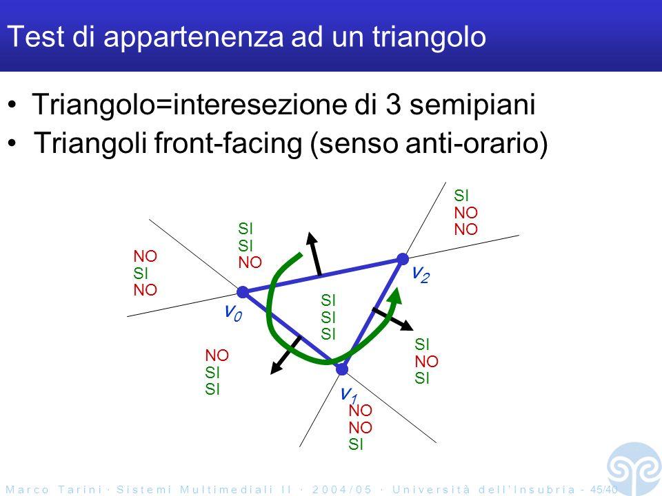 M a r c o T a r i n i S i s t e m i M u l t i m e d i a l i I I 2 0 0 4 / 0 5 U n i v e r s i t à d e l l I n s u b r i a - 45/40 Test di appartenenza ad un triangolo Triangolo=interesezione di 3 semipiani NO v0v0 SI NO SI NO v1v1 v2v2 SI NO SI NO SI NO SI Triangoli front-facing (senso anti-orario)