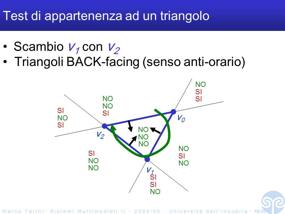 M a r c o T a r i n i S i s t e m i M u l t i m e d i a l i I I 2 0 0 4 / 0 5 U n i v e r s i t à d e l l I n s u b r i a - 46/40 Test di appartenenza ad un triangolo Scambio v 1 con v 2 v2v2 v1v1 v0v0 Triangoli BACK-facing (senso anti-orario) SI NO SI NO SI NO SI NO SI NO SI NO