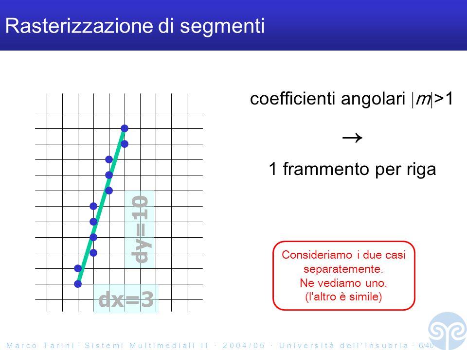 M a r c o T a r i n i S i s t e m i M u l t i m e d i a l i I I 2 0 0 4 / 0 5 U n i v e r s i t à d e l l I n s u b r i a - 6/40 Rasterizzazione di segmenti dx=3 dy=10 coefficienti angolari m >1 1 frammento per riga Consideriamo i due casi separatemente.