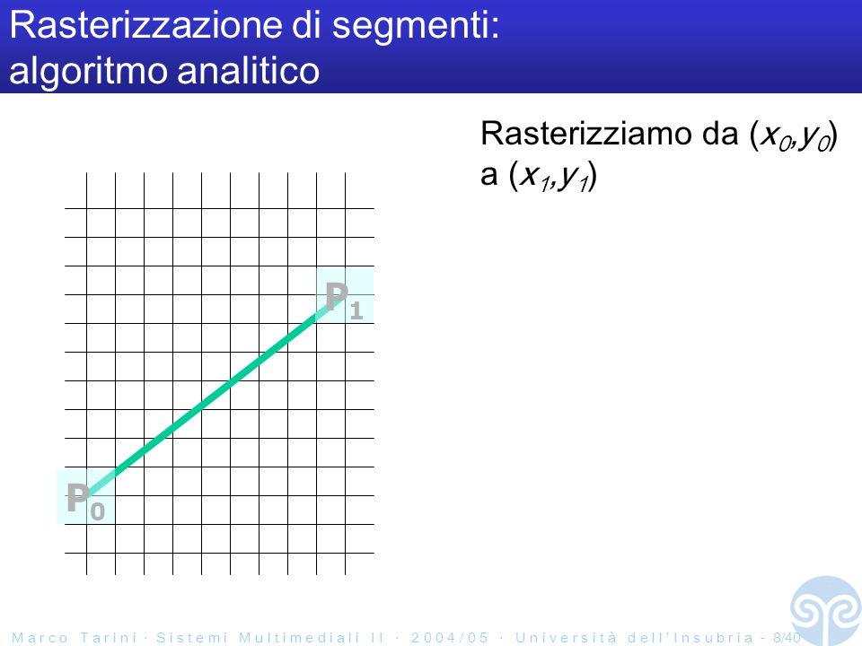 M a r c o T a r i n i S i s t e m i M u l t i m e d i a l i I I 2 0 0 4 / 0 5 U n i v e r s i t à d e l l I n s u b r i a - 8/40 Rasterizziamo da (x 0,y 0 ) a (x 1,y 1 ) Rasterizzazione di segmenti: algoritmo analitico P0P0 P1P1