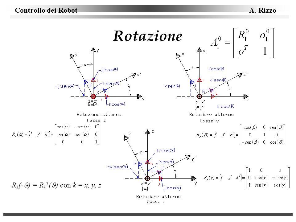 Controllo dei Robot A. Rizzo R k (- ) = R k T ( ) con k = x, y, z Rotazione