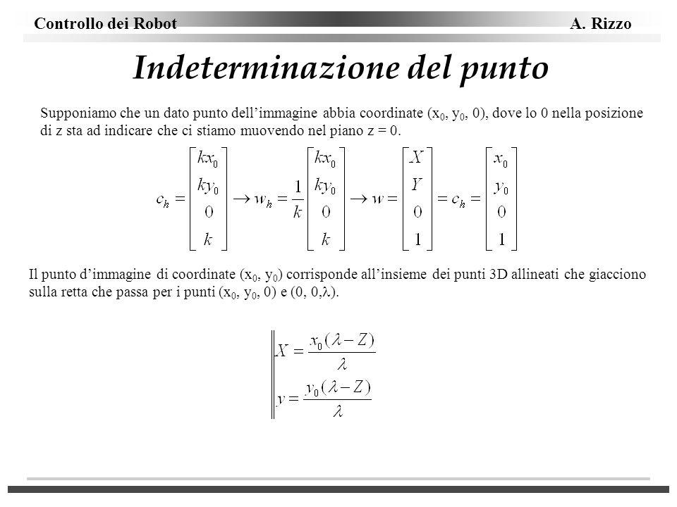Controllo dei Robot A. Rizzo Indeterminazione del punto Supponiamo che un dato punto dellimmagine abbia coordinate (x 0, y 0, 0), dove lo 0 nella posi